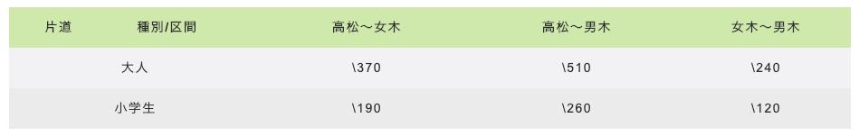 megijima-ogijima-ship-fare