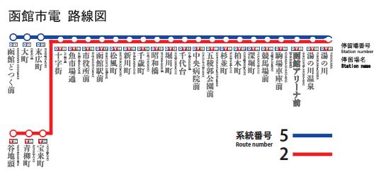 train-map-hakodate